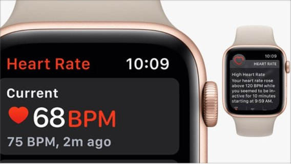 Apple Watch Fitness and Health